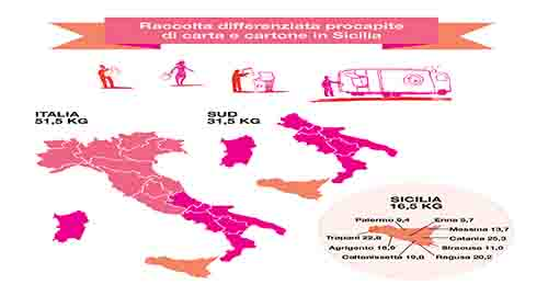 sicilia-grafico1